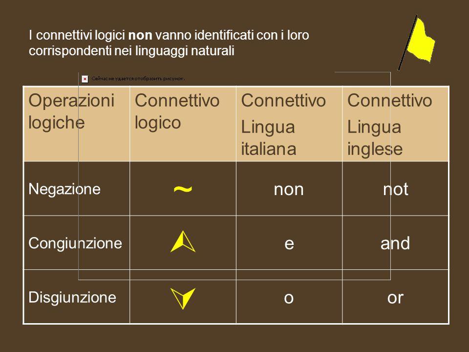 ~   Operazioni logiche Connettivo logico Connettivo Lingua italiana