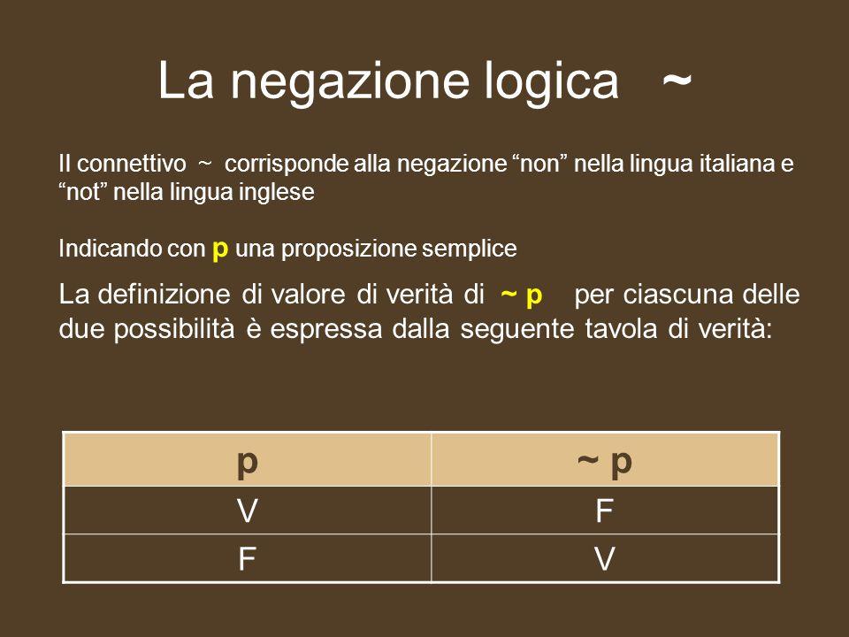 La negazione logica ~ p ~ p V F