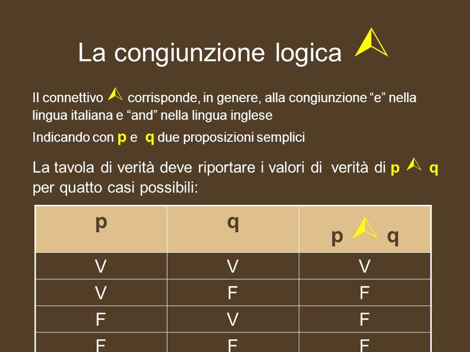 La congiunzione logica 