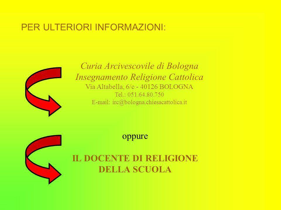 IL DOCENTE DI RELIGIONE