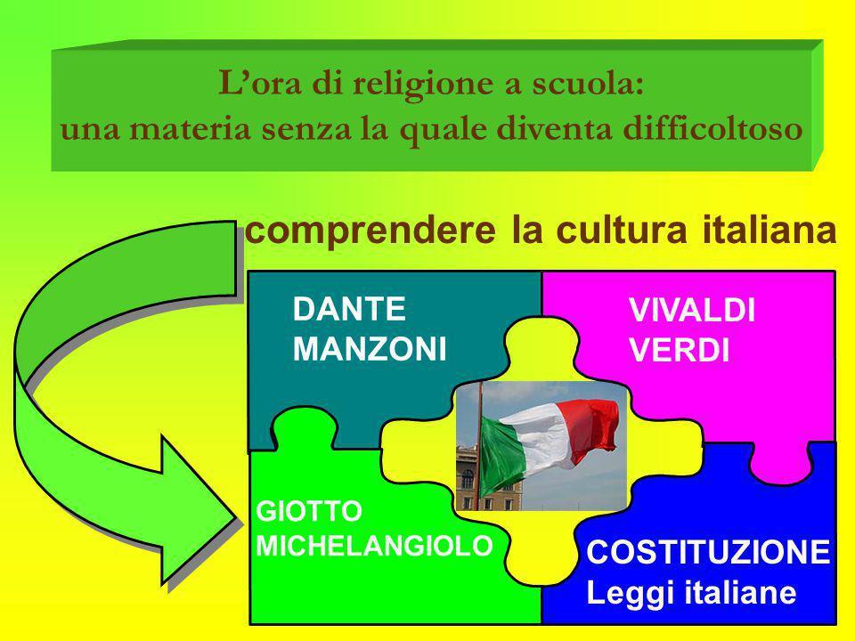 comprendere la cultura italiana