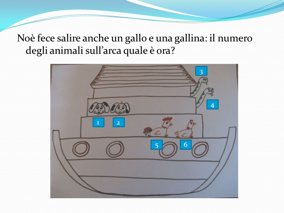 Noè fece salire anche un gallo e una gallina: il numero degli animali sull'arca quale è ora