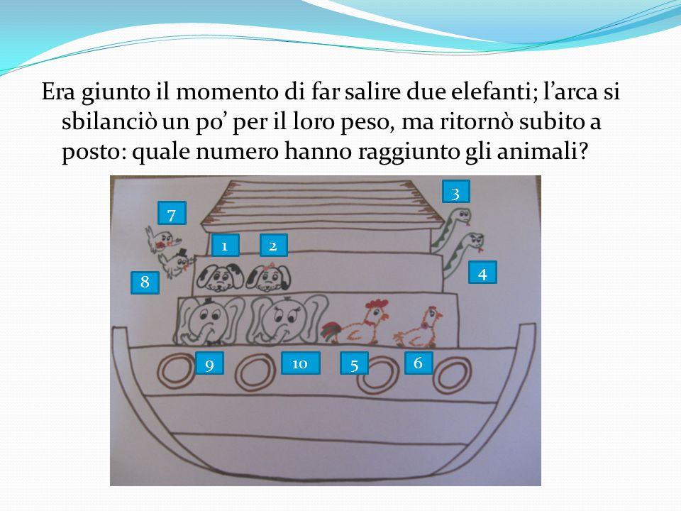 Era giunto il momento di far salire due elefanti; l'arca si sbilanciò un po' per il loro peso, ma ritornò subito a posto: quale numero hanno raggiunto gli animali