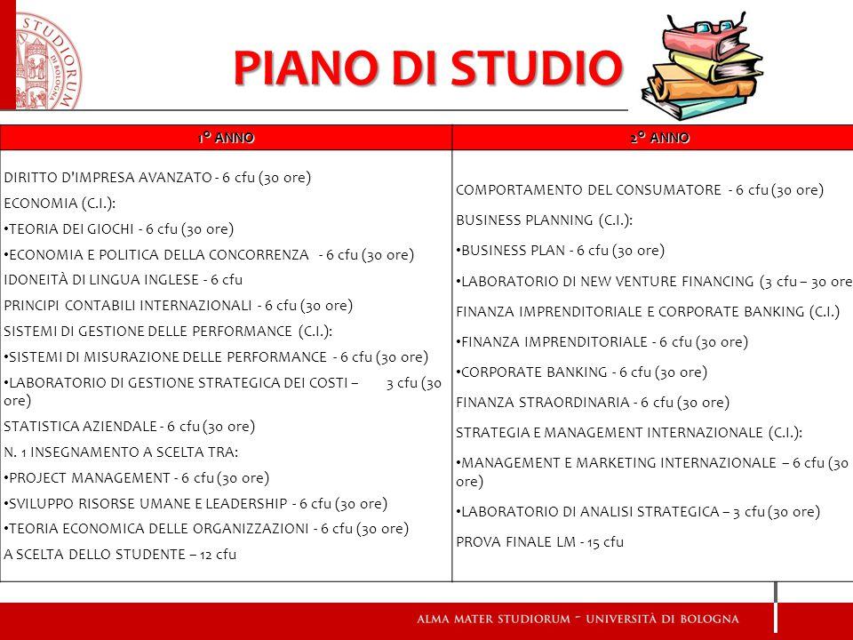 PIANO DI STUDIO 1° ANNO 2° ANNO