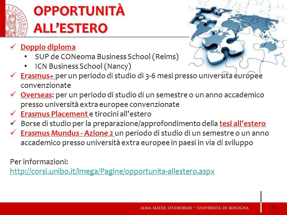 OPPORTUNITÀ ALL'ESTERO Doppio diploma