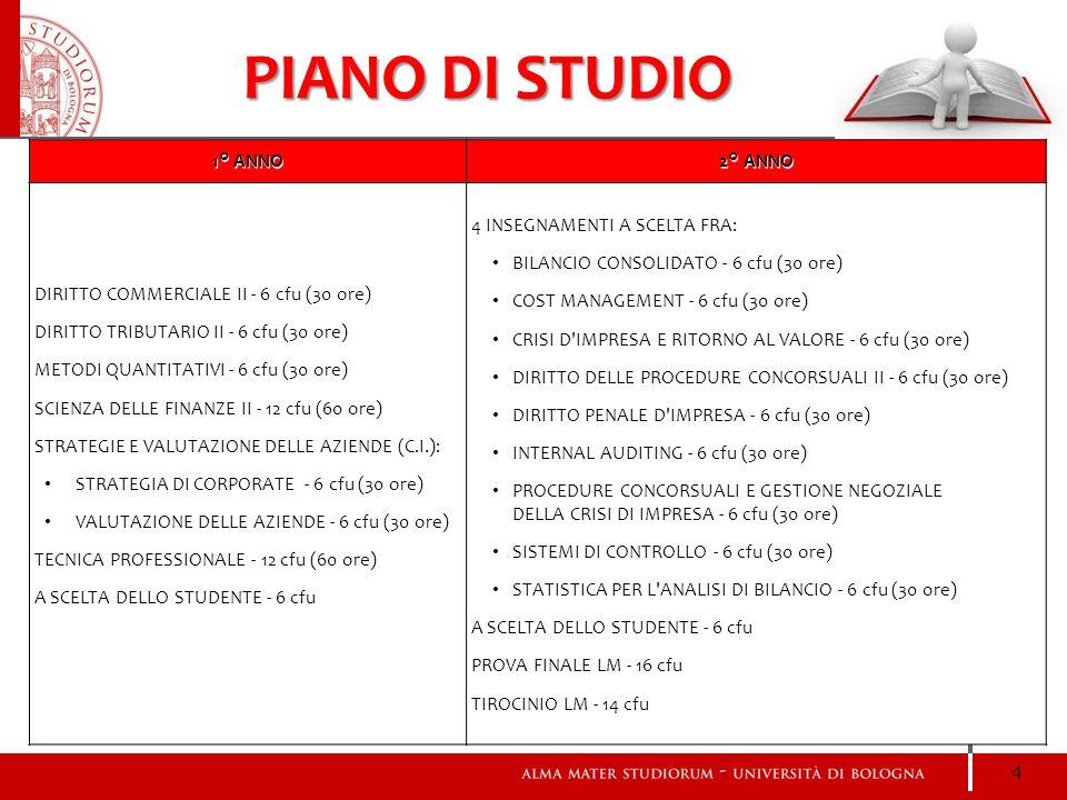 PIANO DI STUDIO 4 1° ANNO 2° ANNO