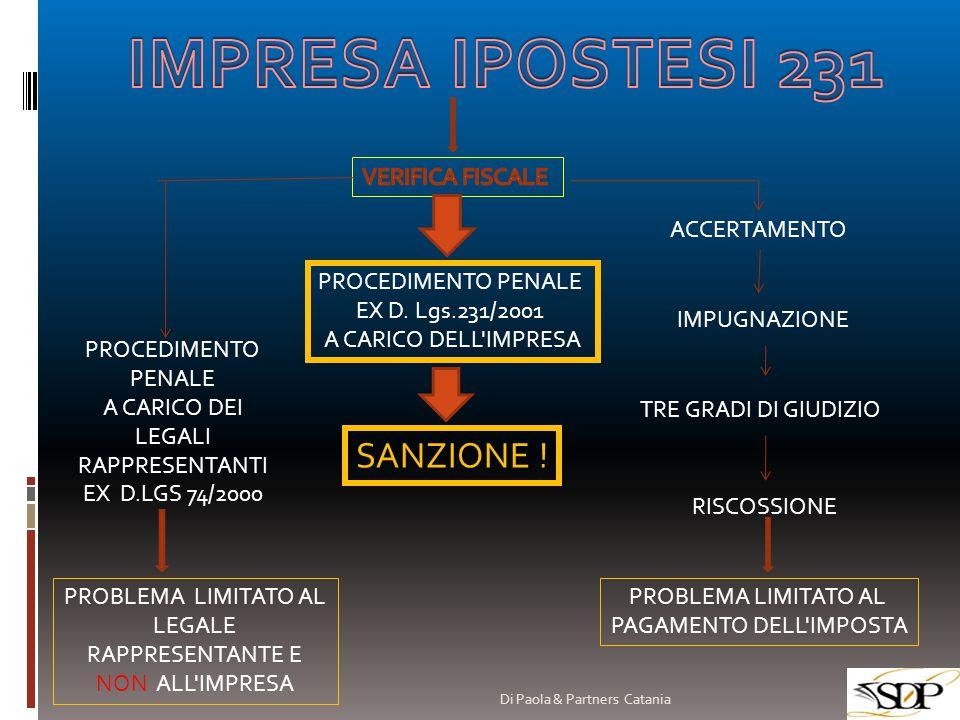 IMPRESA IPOSTESI 231 SANZIONE ! VERIFICA FISCALE ACCERTAMENTO