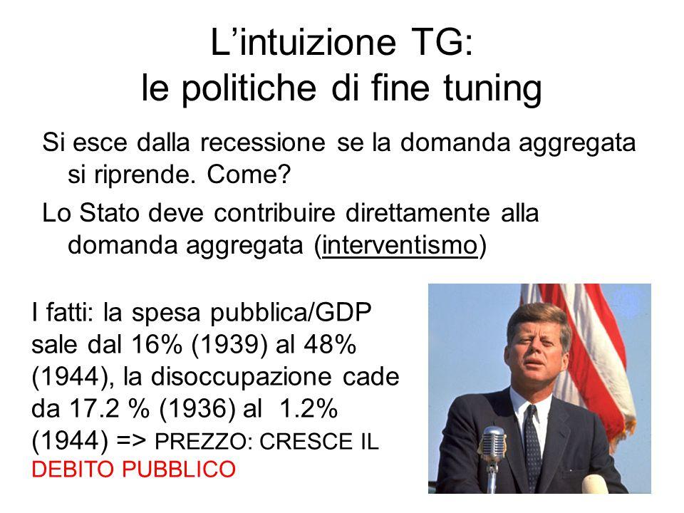 L'intuizione TG: le politiche di fine tuning