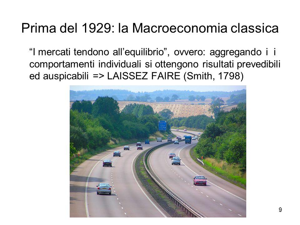 Prima del 1929: la Macroeconomia classica