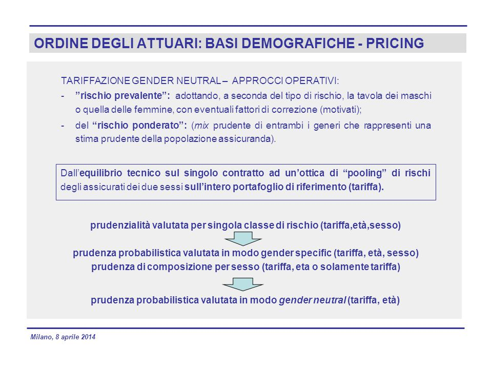 ORDINE DEGLI ATTUARI: BASI DEMOGRAFICHE - PRICING