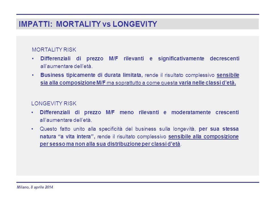 IMPATTI: MORTALITY vs LONGEVITY