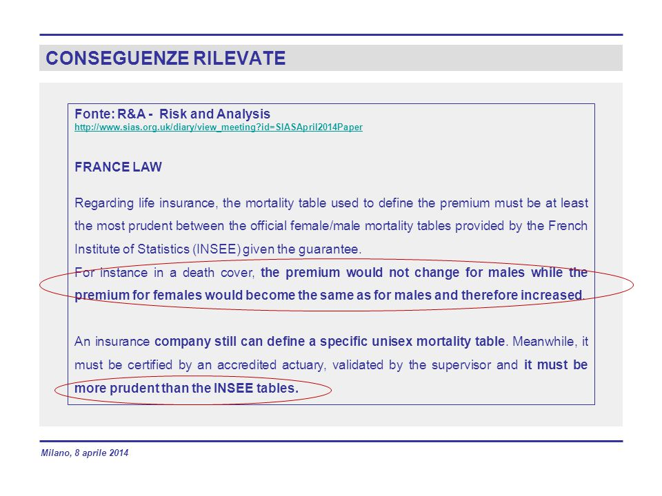 CONSEGUENZE RILEVATE Fonte: R&A - Risk and Analysis FRANCE LAW