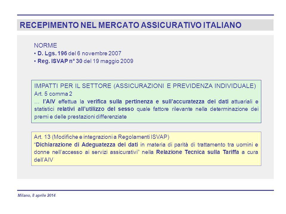 RECEPIMENTO NEL MERCATO ASSICURATIVO ITALIANO