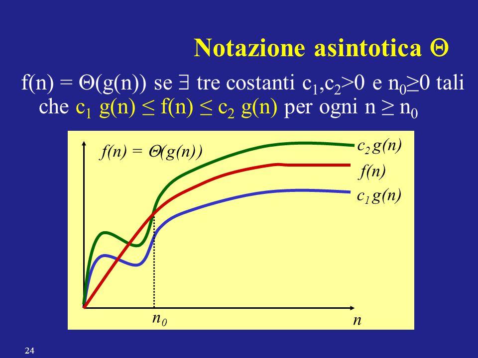 Notazione asintotica Q