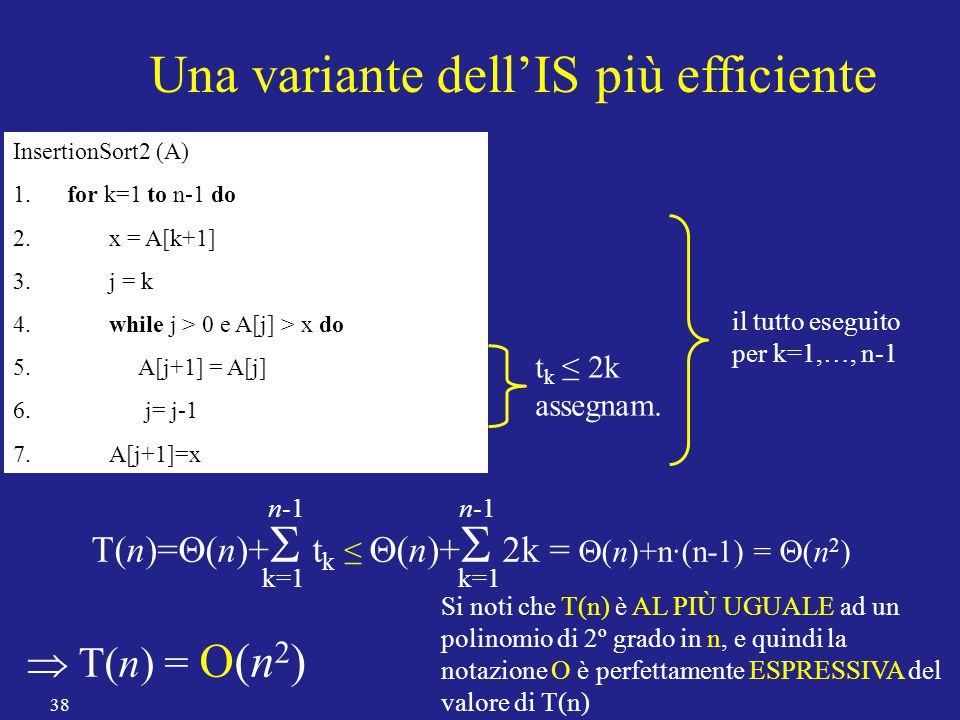 Una variante dell'IS più efficiente
