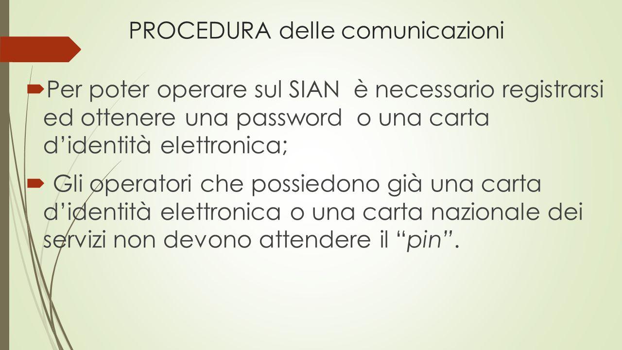 PROCEDURA delle comunicazioni