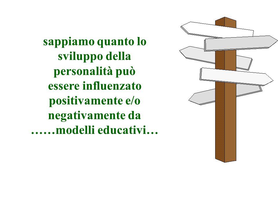 sappiamo quanto lo sviluppo della. personalità può. essere influenzato. positivamente e/o. negativamente da.