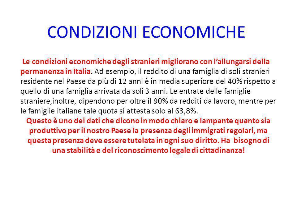 CONDIZIONI ECONOMICHE
