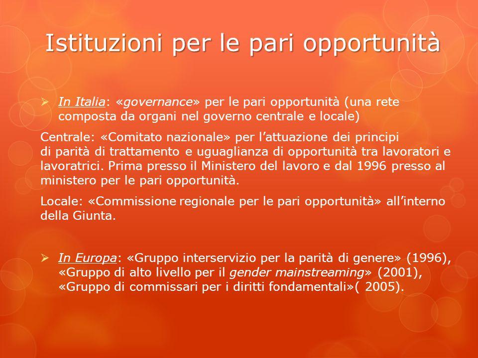 Istituzioni per le pari opportunità