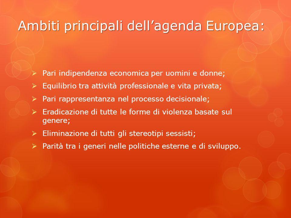 Ambiti principali dell'agenda Europea: