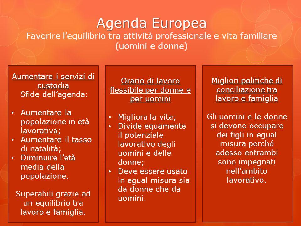 Agenda Europea Favorire l'equilibrio tra attività professionale e vita familiare (uomini e donne)