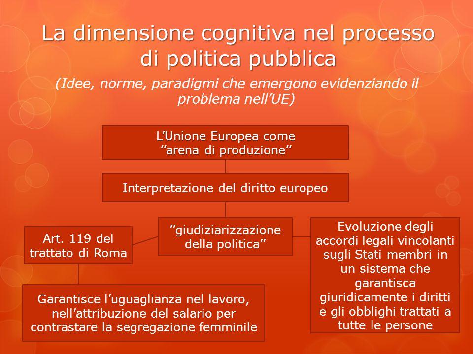 La dimensione cognitiva nel processo di politica pubblica