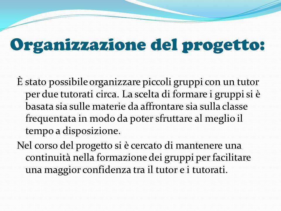 Organizzazione del progetto:
