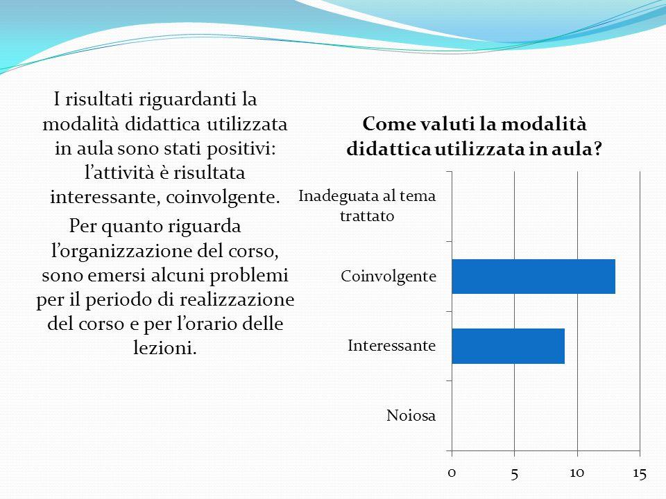 I risultati riguardanti la modalità didattica utilizzata in aula sono stati positivi: l'attività è risultata interessante, coinvolgente.