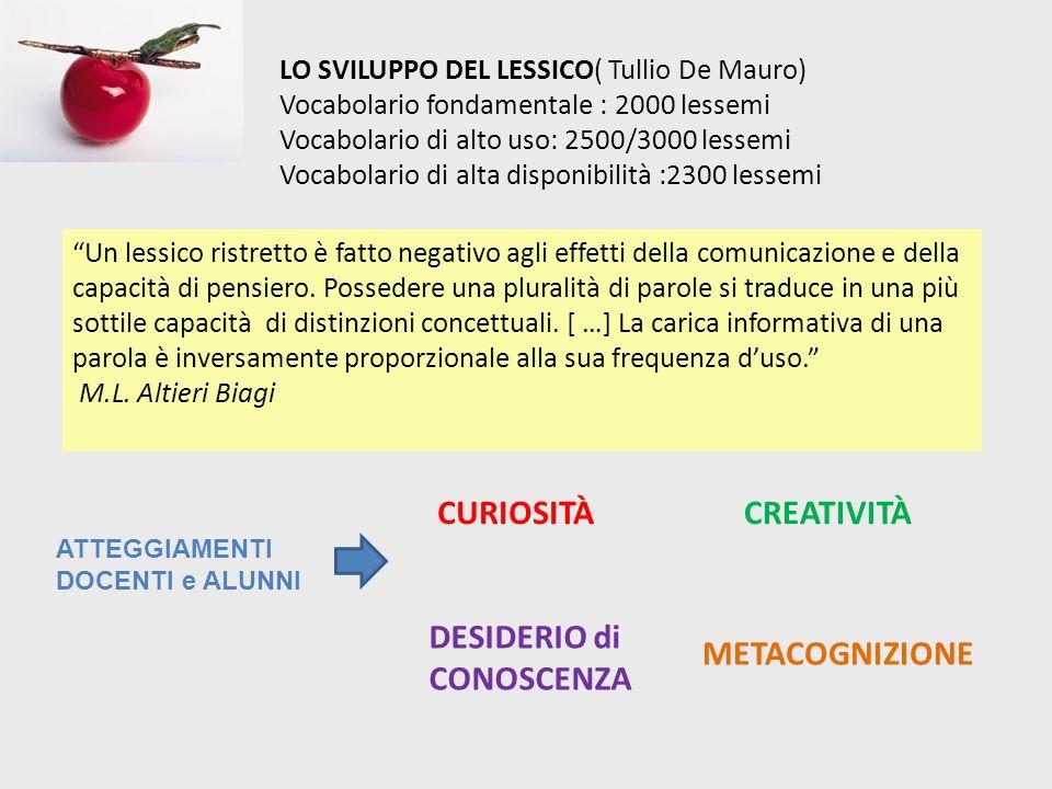 CURIOSITÀ CREATIVITÀ DESIDERIO di CONOSCENZA METACOGNIZIONE