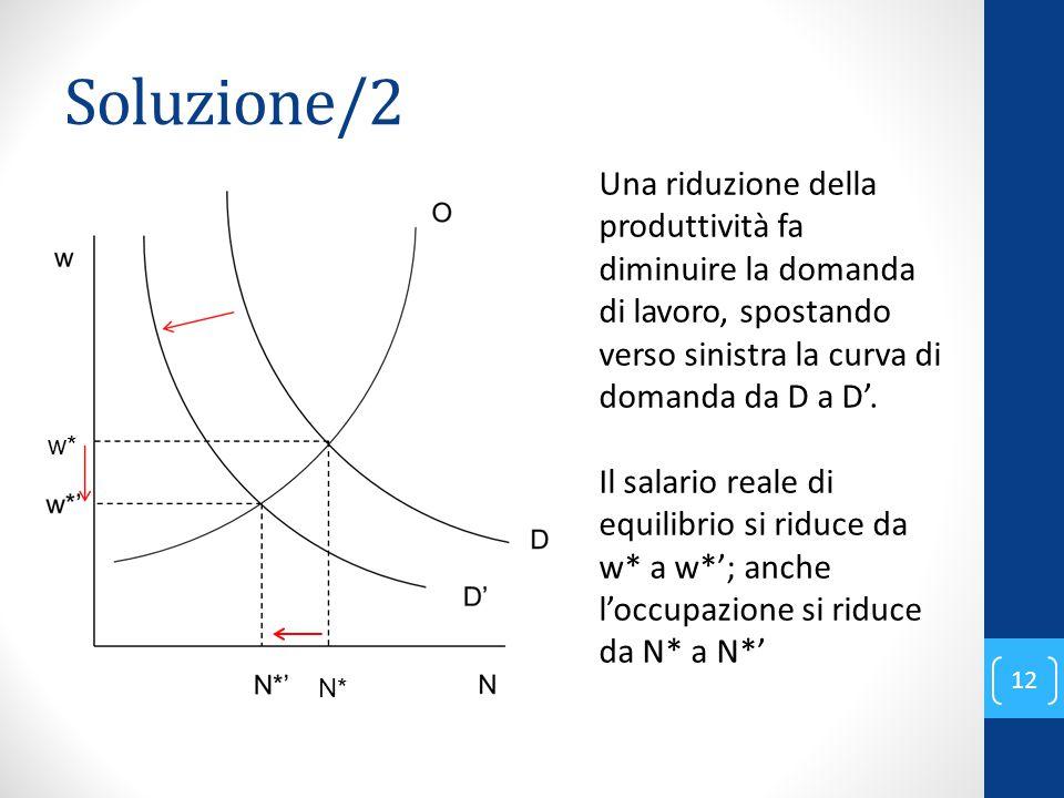 Soluzione/2 Una riduzione della produttività fa diminuire la domanda di lavoro, spostando verso sinistra la curva di domanda da D a D'.