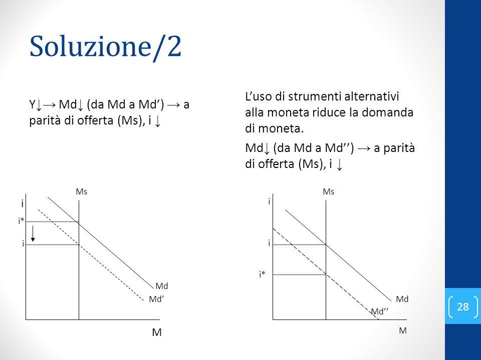 Soluzione/2 L'uso di strumenti alternativi alla moneta riduce la domanda di moneta. Md↓ (da Md a Md'') → a parità di offerta (Ms), i ↓