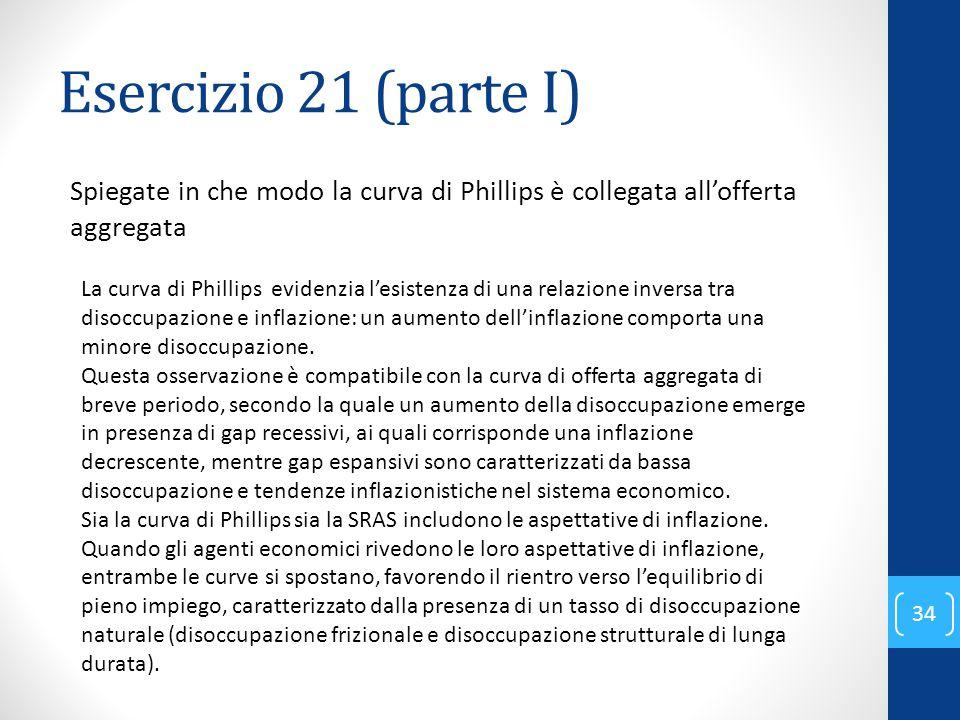 Esercizio 21 (parte I) Spiegate in che modo la curva di Phillips è collegata all'offerta aggregata.