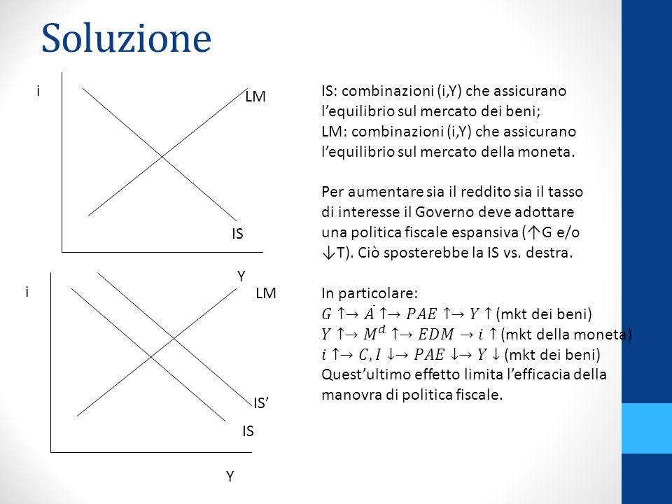 Soluzione i. Y. IS: combinazioni (i,Y) che assicurano l'equilibrio sul mercato dei beni;