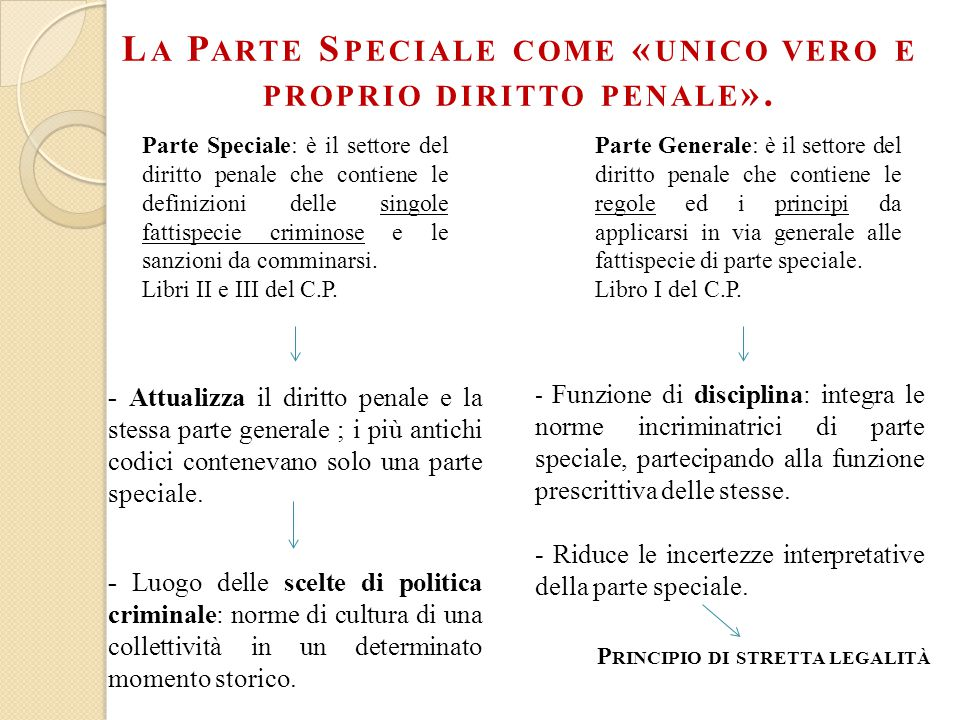 La Parte Speciale come «unico vero e proprio diritto penale».