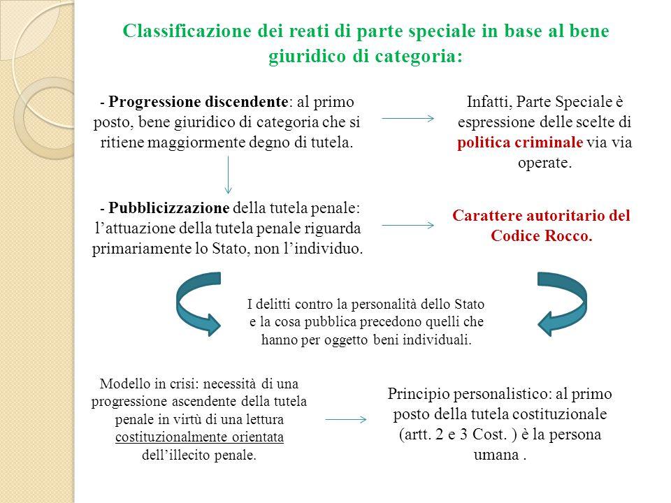 Carattere autoritario del Codice Rocco.