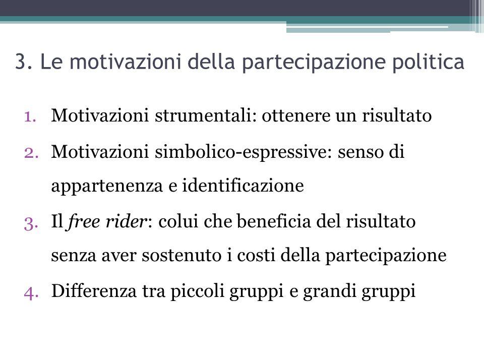 3. Le motivazioni della partecipazione politica