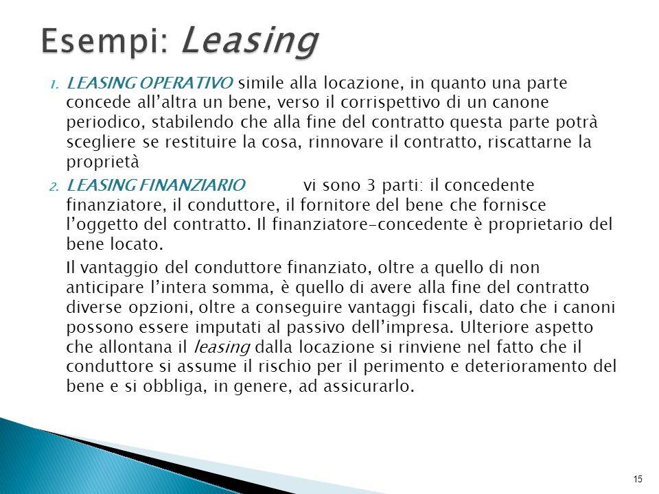 Esempi: Leasing