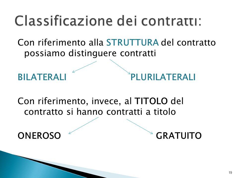 Classificazione dei contratti: