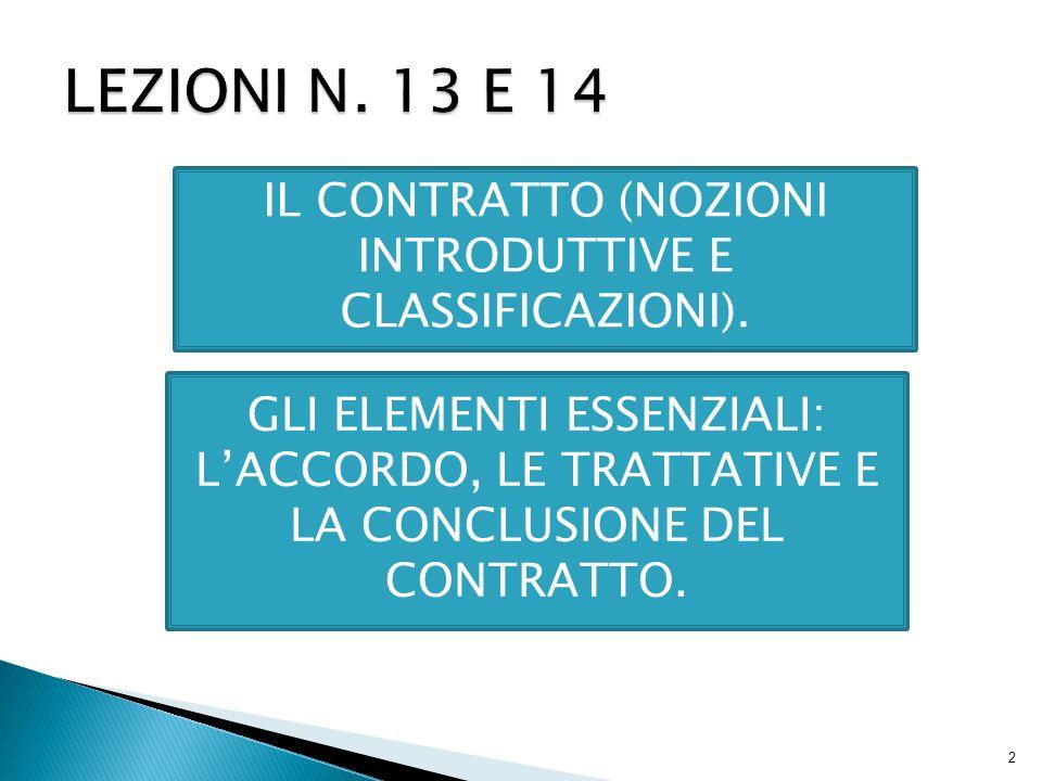 IL CONTRATTO (NOZIONI INTRODUTTIVE E CLASSIFICAZIONI).