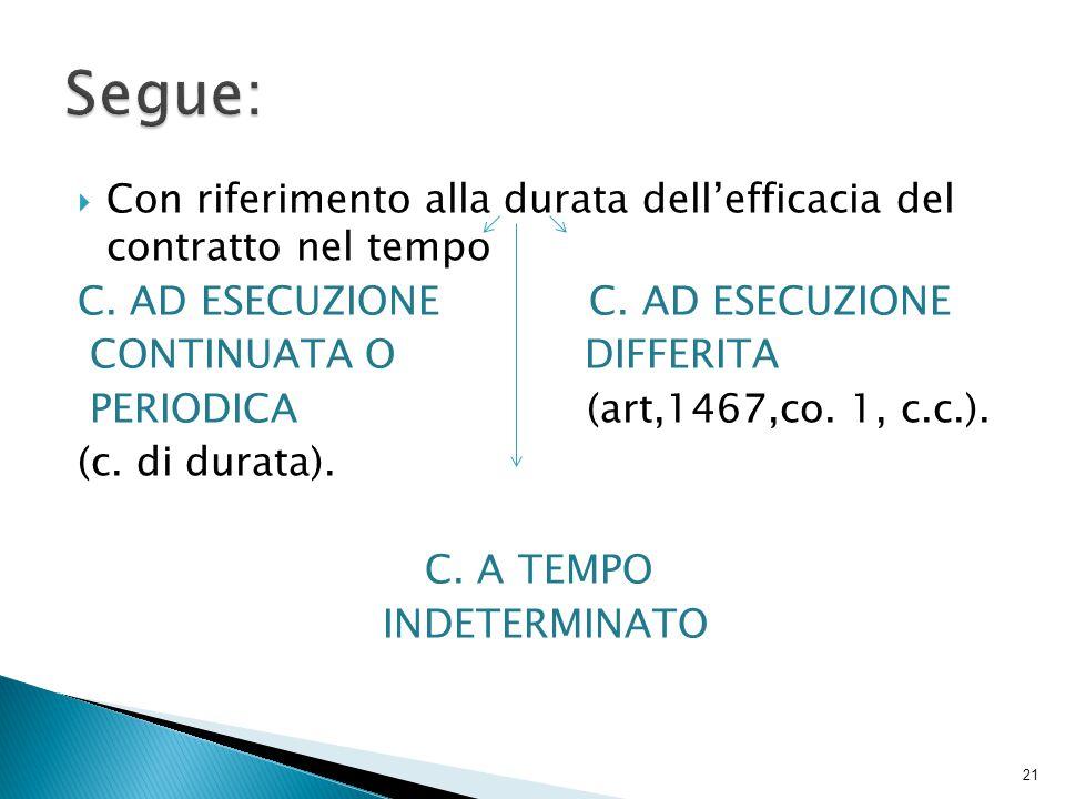 Segue: Con riferimento alla durata dell'efficacia del contratto nel tempo. C. AD ESECUZIONE C. AD ESECUZIONE.