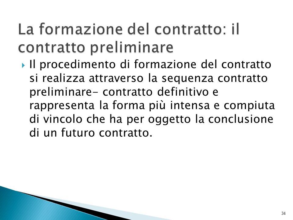 La formazione del contratto: il contratto preliminare