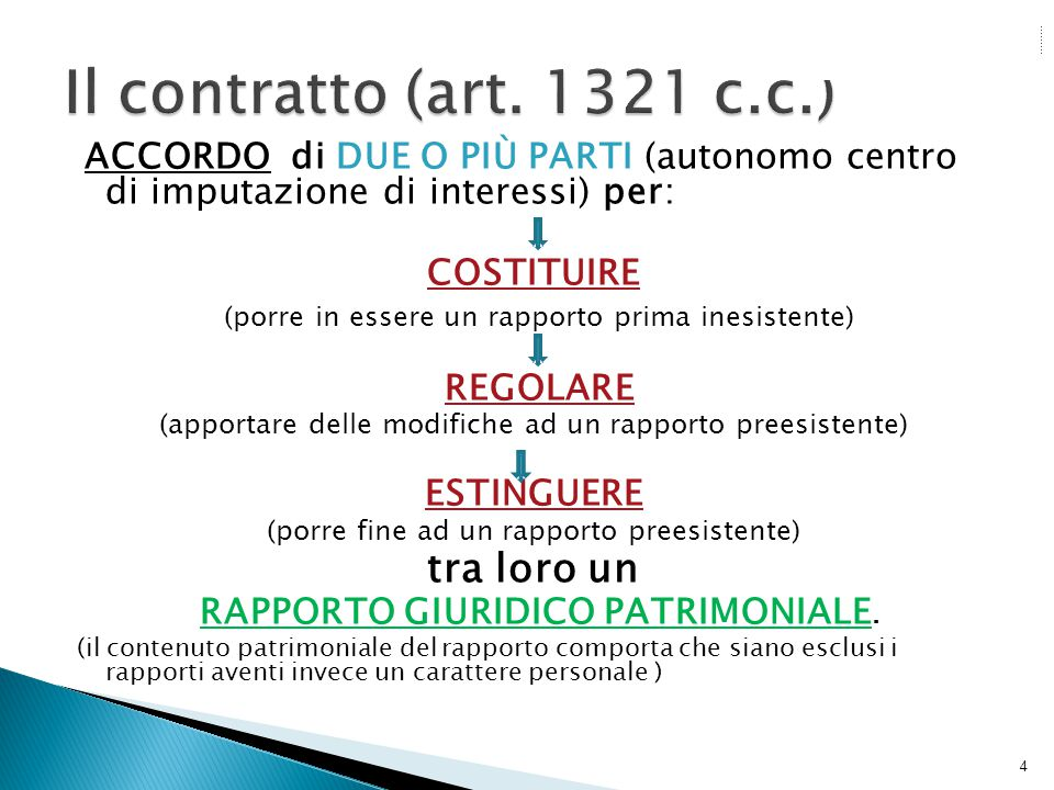 Il contratto (art. 1321 c.c.) tra loro un COSTITUIRE
