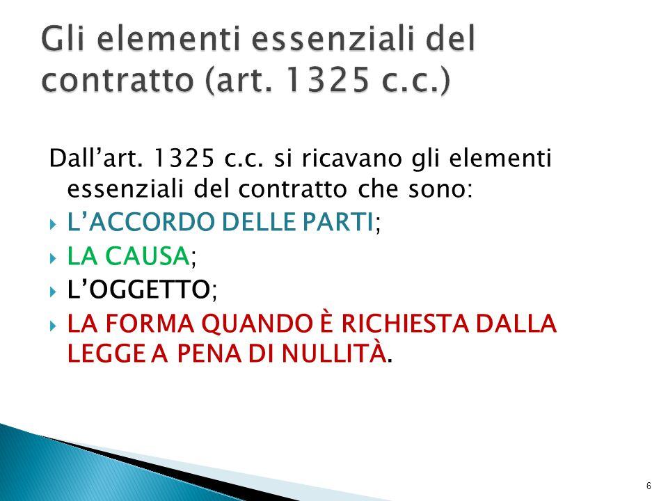 Gli elementi essenziali del contratto (art. 1325 c.c.)