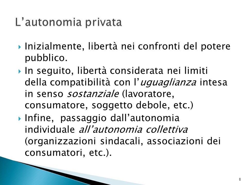 L'autonomia privata Inizialmente, libertà nei confronti del potere pubblico.