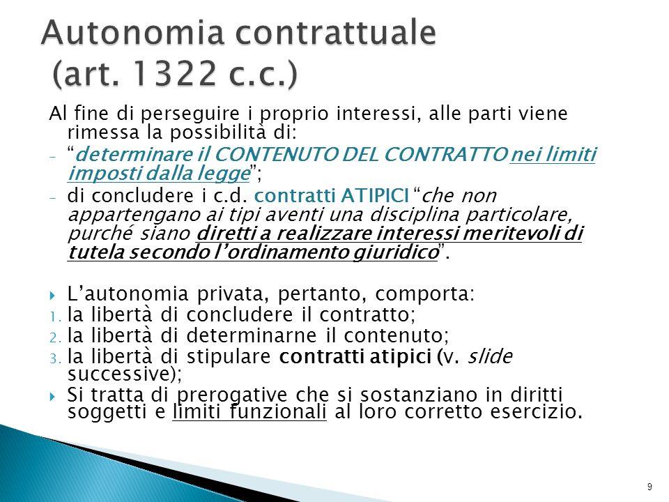 Autonomia contrattuale (art. 1322 c.c.)