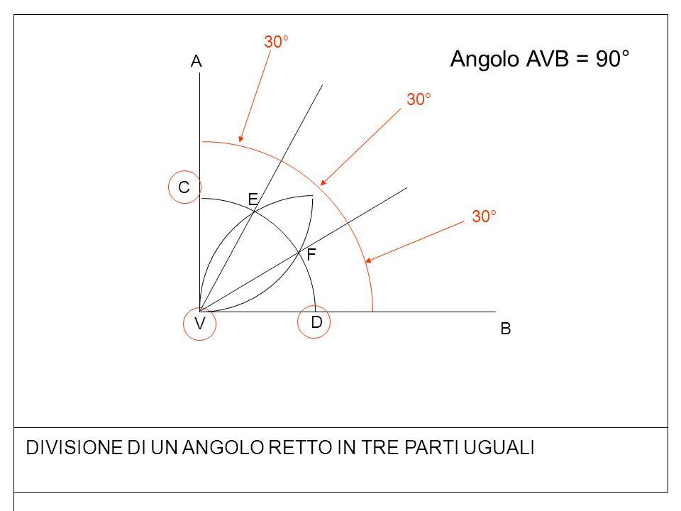 Angolo AVB = 90° DIVISIONE DI UN ANGOLO RETTO IN TRE PARTI UGUALI 30°