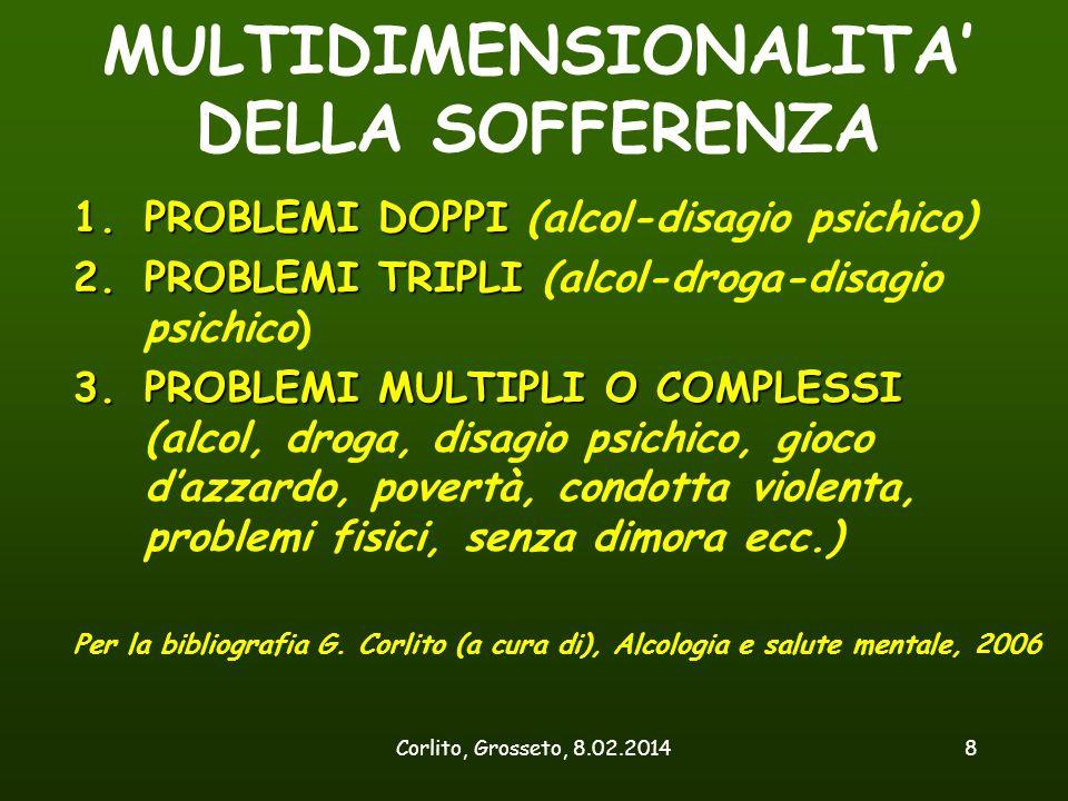 MULTIDIMENSIONALITA' DELLA SOFFERENZA