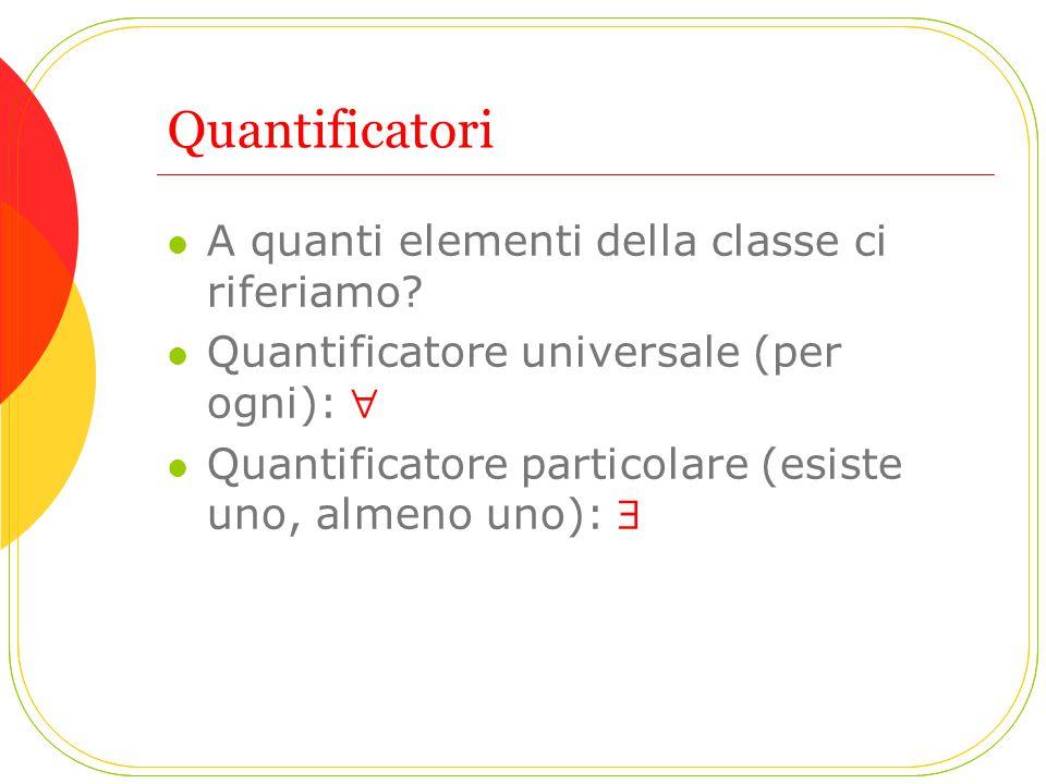 Quantificatori A quanti elementi della classe ci riferiamo