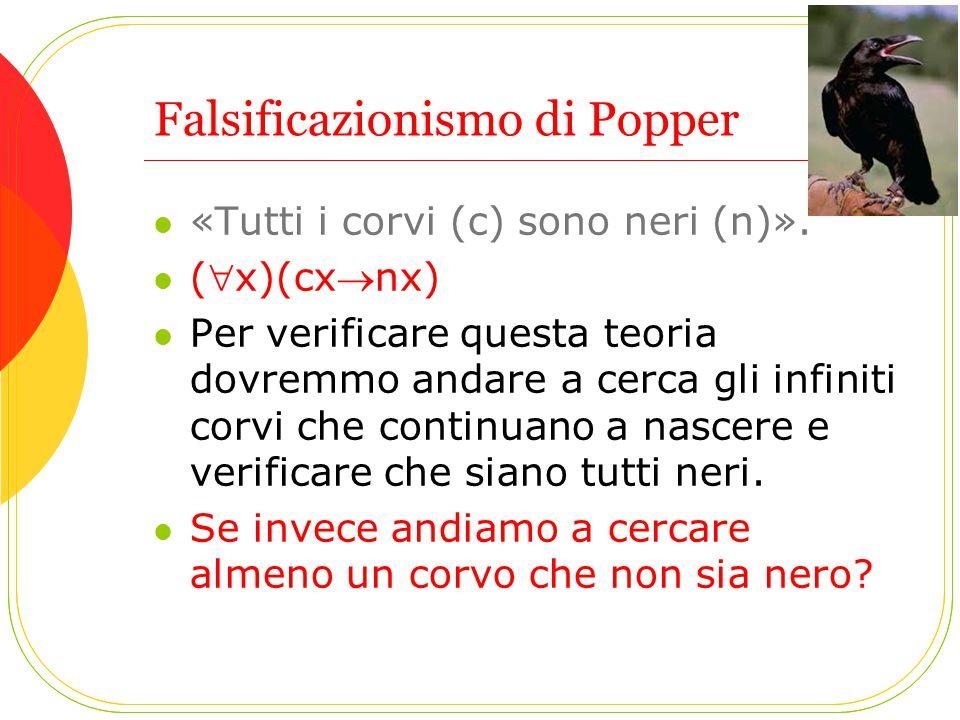 Falsificazionismo di Popper