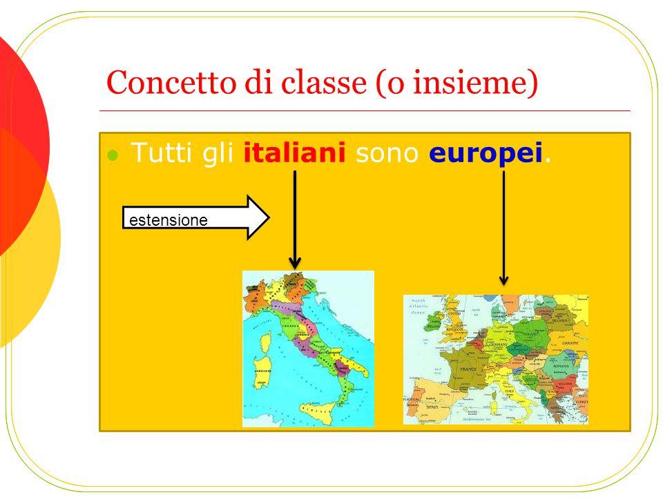 Concetto di classe (o insieme)